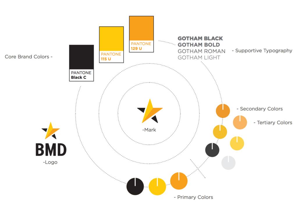 Brand Guide – BMD Press